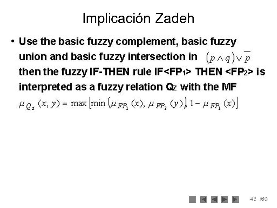 43/60 Implicación Zadeh