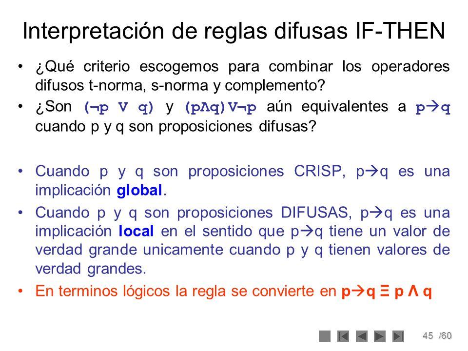 45/60 Interpretación de reglas difusas IF-THEN ¿Qué criterio escogemos para combinar los operadores difusos t-norma, s-norma y complemento? ¿Son (¬p V