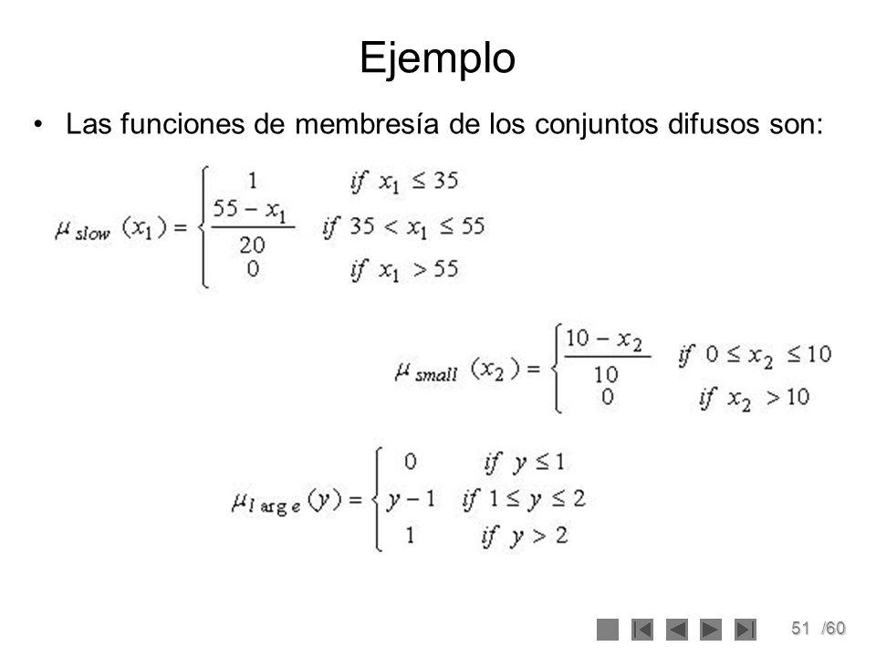 51/60 Ejemplo Las funciones de membresía de los conjuntos difusos son:
