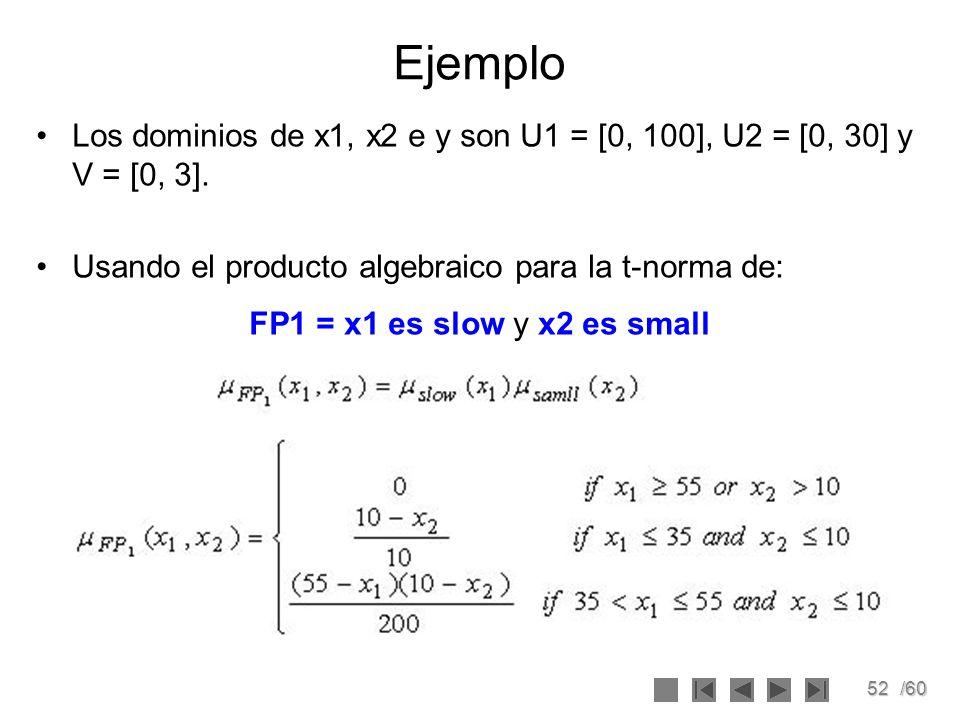 52/60 Ejemplo Los dominios de x1, x2 e y son U1 = [0, 100], U2 = [0, 30] y V = [0, 3]. Usando el producto algebraico para la t-norma de: FP1 = x1 es s