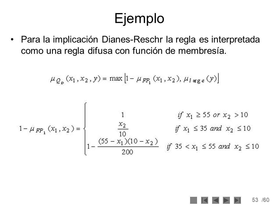 53/60 Ejemplo Para la implicación Dianes-Reschr la regla es interpretada como una regla difusa con función de membresía.