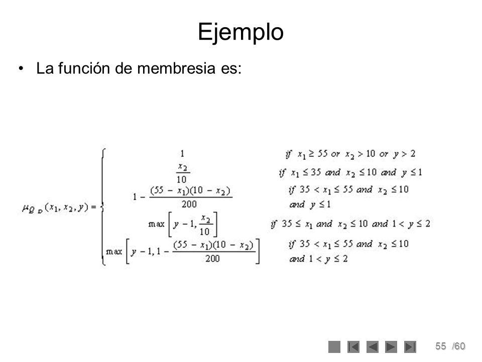 55/60 Ejemplo La función de membresia es: