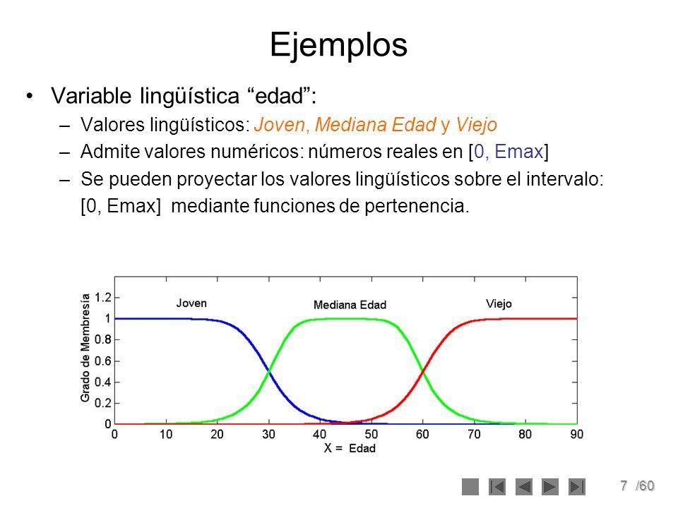 7/60 Ejemplos Variable lingüística edad: –Valores lingüísticos: Joven, Mediana Edad y Viejo –Admite valores numéricos: números reales en [0, Emax] –Se