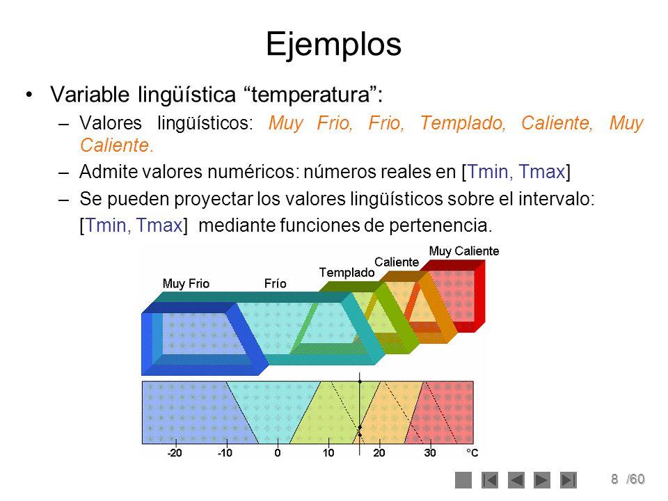 8/60 Ejemplos Variable lingüística temperatura: –Valores lingüísticos: Muy Frio, Frio, Templado, Caliente, Muy Caliente. –Admite valores numéricos: nú