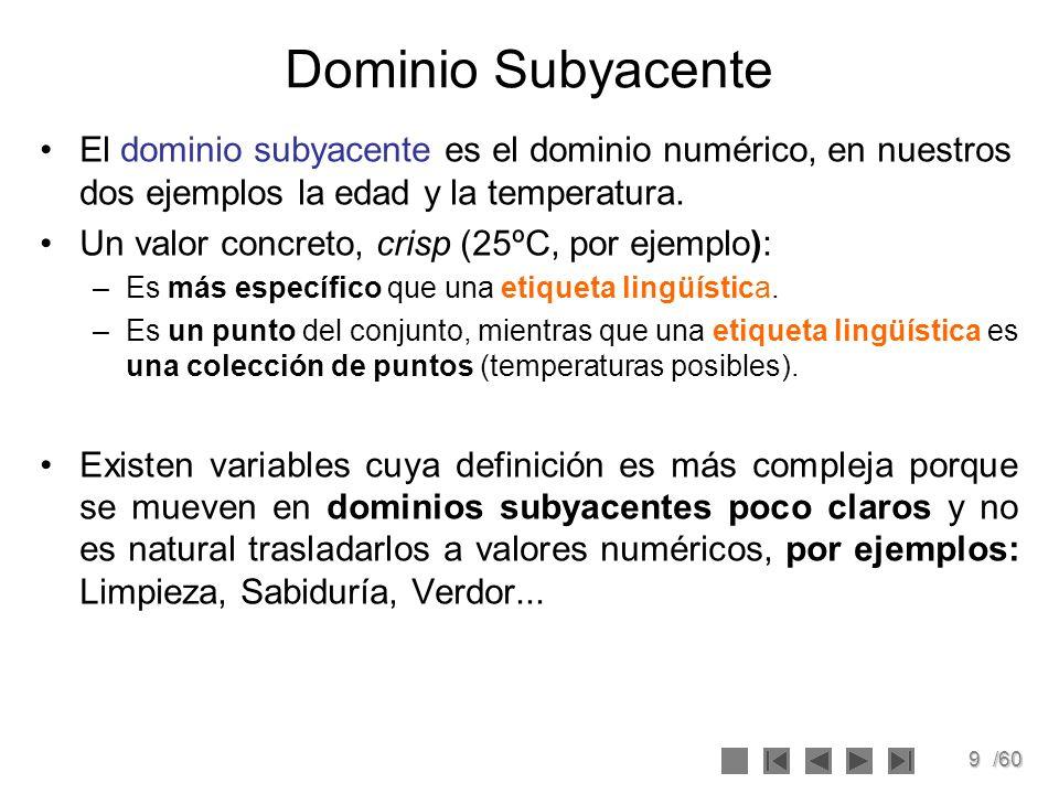 9/60 Dominio Subyacente El dominio subyacente es el dominio numérico, en nuestros dos ejemplos la edad y la temperatura. Un valor concreto, crisp (25º