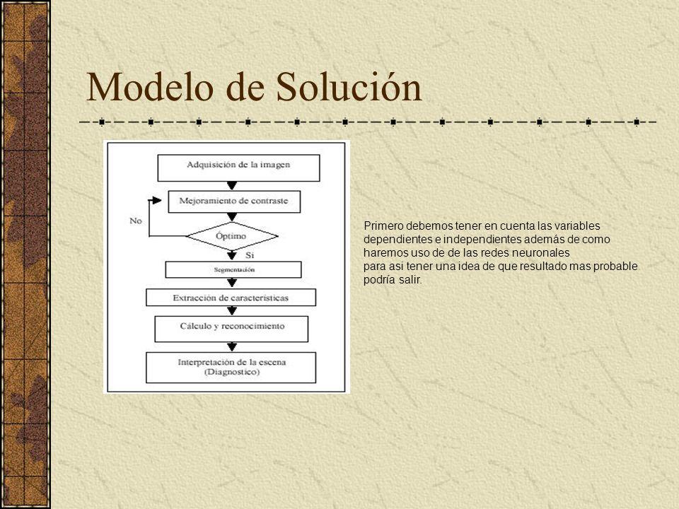 Modelo de Solución Primero debemos tener en cuenta las variables dependientes e independientes además de como haremos uso de de las redes neuronales p