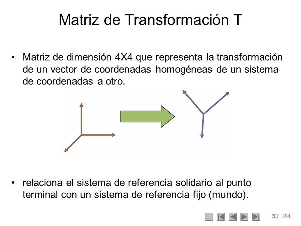 32/44 Matriz de Transformación T Matriz de dimensión 4X4 que representa la transformación de un vector de coordenadas homogéneas de un sistema de coor
