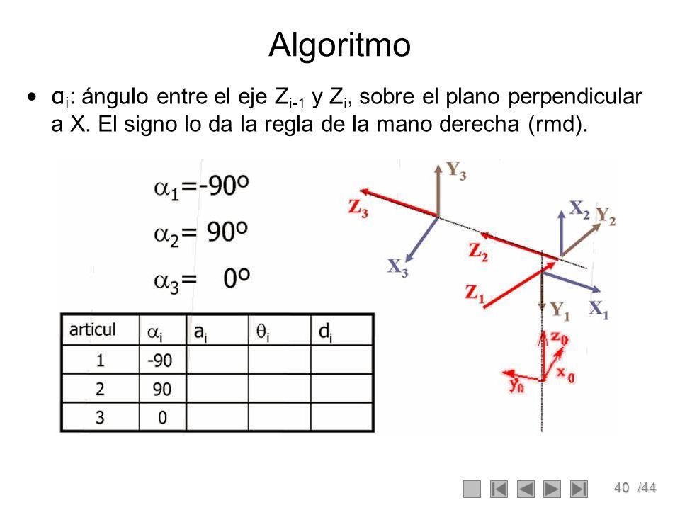 40/44 Algoritmo α i : ángulo entre el eje Z i-1 y Z i, sobre el plano perpendicular a X. El signo lo da la regla de la mano derecha (rmd).