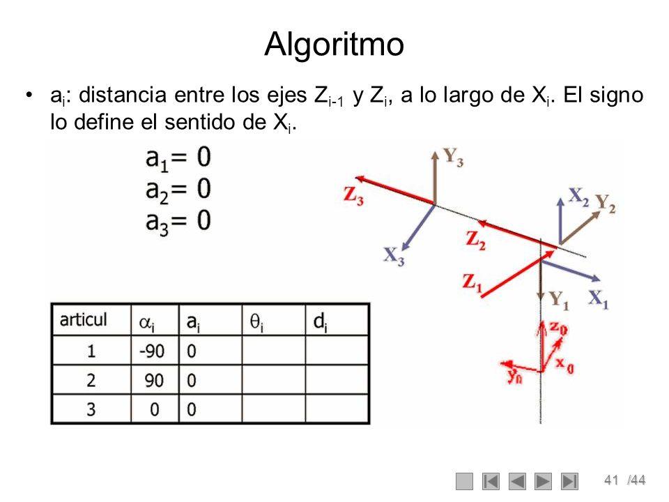 41/44 Algoritmo a i : distancia entre los ejes Z i-1 y Z i, a lo largo de X i. El signo lo define el sentido de X i.