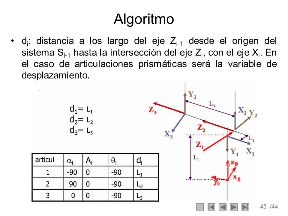 43/44 Algoritmo d i : distancia a los largo del eje Z i-1 desde el origen del sistema S i-1 hasta la intersección del eje Z i, con el eje X i. En el c