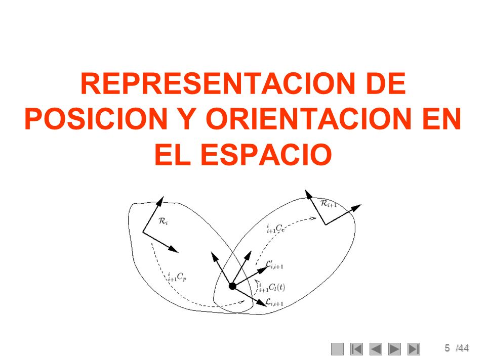 5/44 REPRESENTACION DE POSICION Y ORIENTACION EN EL ESPACIO