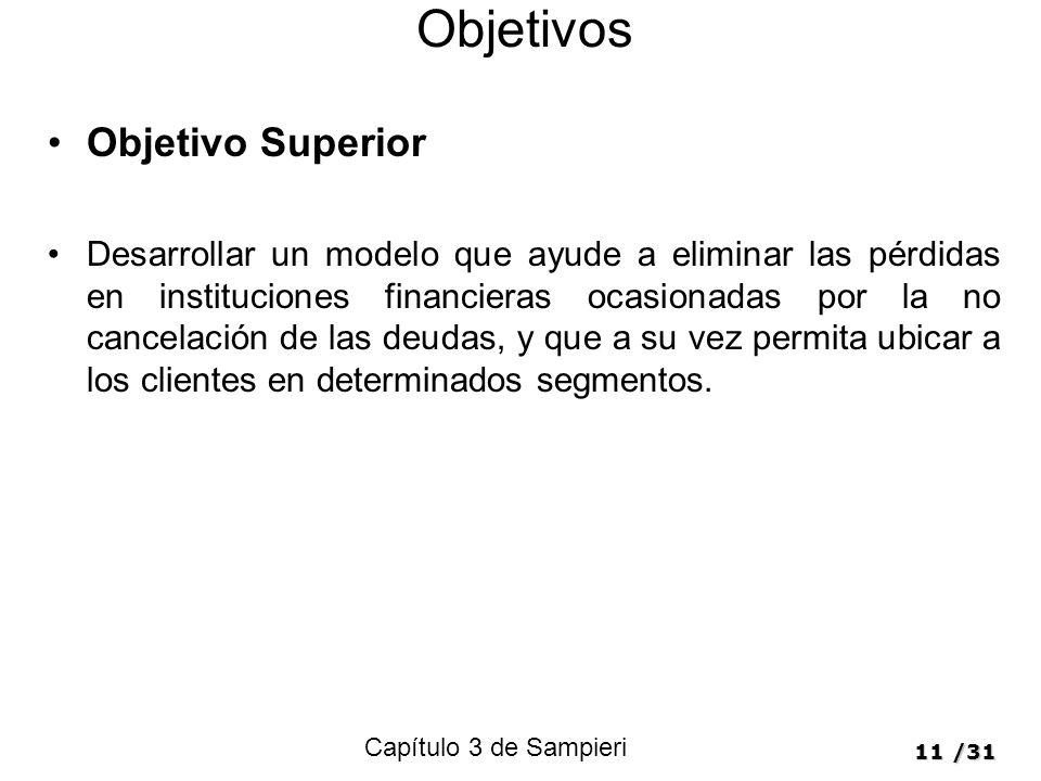 11/31 Objetivos Objetivo Superior Desarrollar un modelo que ayude a eliminar las pérdidas en instituciones financieras ocasionadas por la no cancelaci