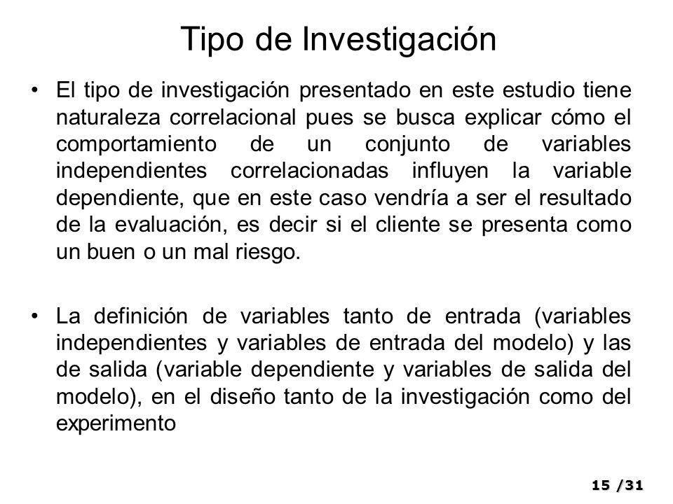 15/31 Tipo de Investigación El tipo de investigación presentado en este estudio tiene naturaleza correlacional pues se busca explicar cómo el comporta