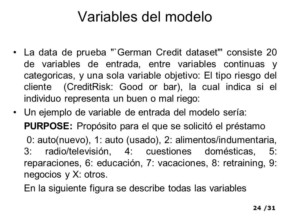 24/31 Variables del modelo La data de prueba