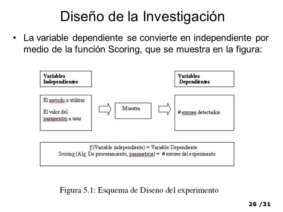 26/31 Diseño de la Investigación La variable dependiente se convierte en independiente por medio de la función Scoring, que se muestra en la figura: