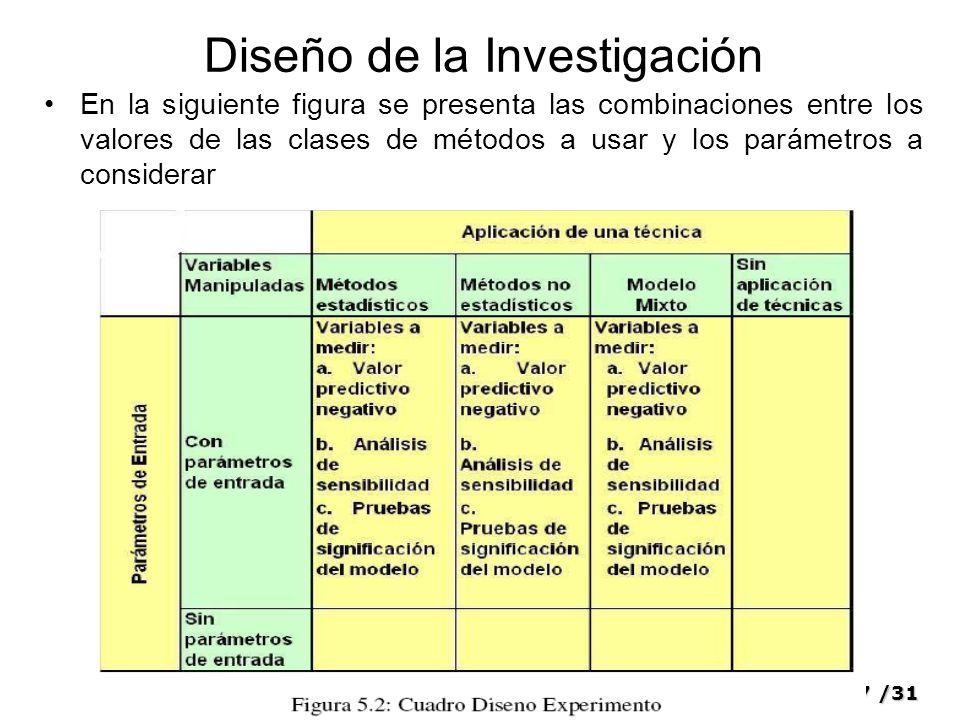 27/31 Diseño de la Investigación En la siguiente figura se presenta las combinaciones entre los valores de las clases de métodos a usar y los parámetr