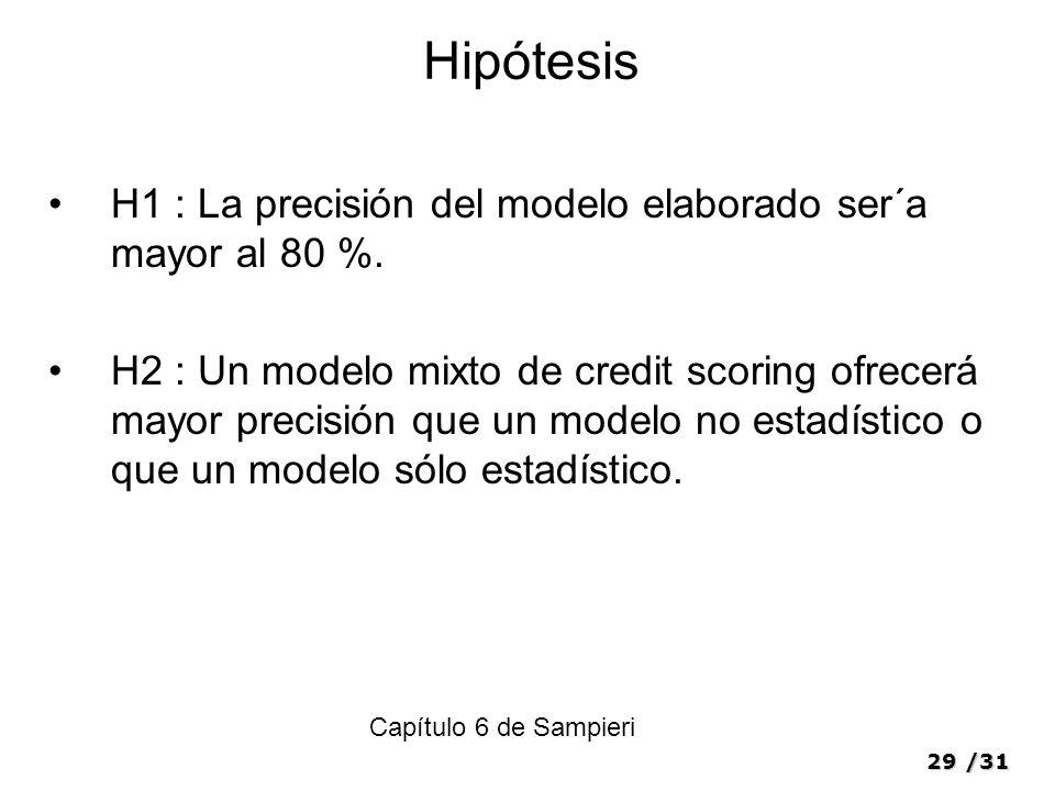 29/31 Hipótesis H1 : La precisión del modelo elaborado ser´a mayor al 80 %. H2 : Un modelo mixto de credit scoring ofrecerá mayor precisión que un mod