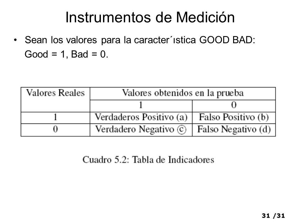 31/31 Instrumentos de Medición Sean los valores para la caracter´ıstica GOOD BAD: Good = 1, Bad = 0.