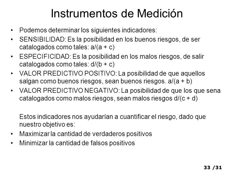 33/31 Instrumentos de Medición Podemos determinar los siguientes indicadores: SENSIBILIDAD: Es la posibilidad en los buenos riesgos, de ser catalogado