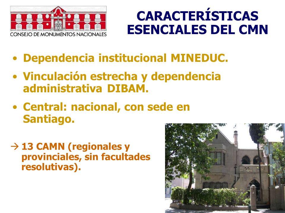 Dependencia institucional MINEDUC. Vinculación estrecha y dependencia administrativa DIBAM. Central: nacional, con sede en Santiago. 13 CAMN (regional