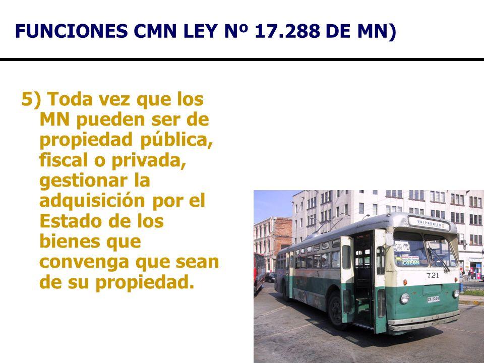 FUNCIONES CMN LEY Nº 17.288 DE MN) 5) Toda vez que los MN pueden ser de propiedad pública, fiscal o privada, gestionar la adquisición por el Estado de