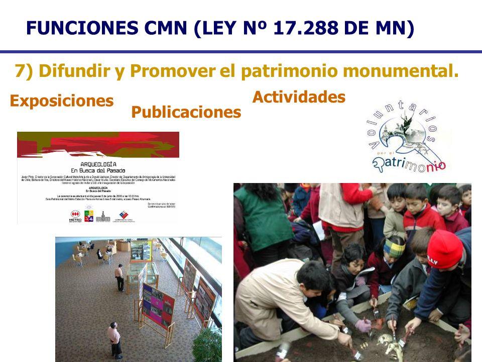 FUNCIONES CMN (LEY Nº 17.288 DE MN) 7) Difundir y Promover el patrimonio monumental. Exposiciones Actividades Publicaciones