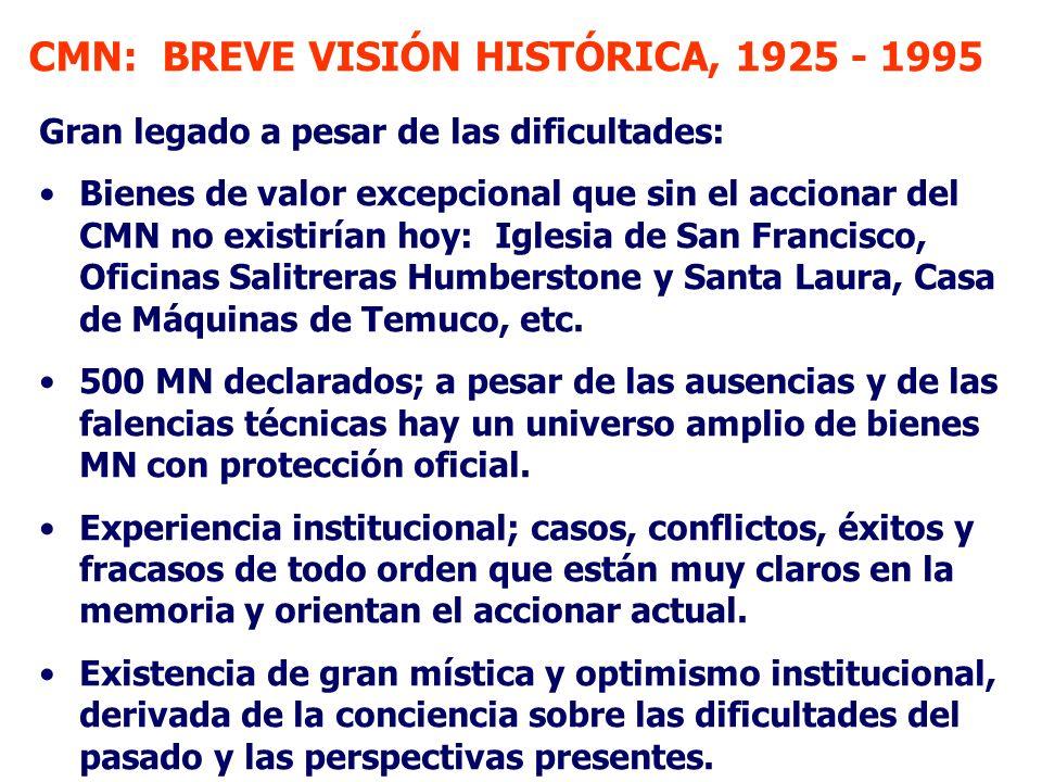 CMN: BREVE VISIÓN HISTÓRICA, 1925 - 1995 Gran legado a pesar de las dificultades: Bienes de valor excepcional que sin el accionar del CMN no existiría