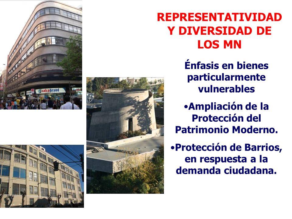 REPRESENTATIVIDAD Y DIVERSIDAD DE LOS MN Énfasis en bienes particularmente vulnerables Ampliación de la Protección del Patrimonio Moderno. Protección