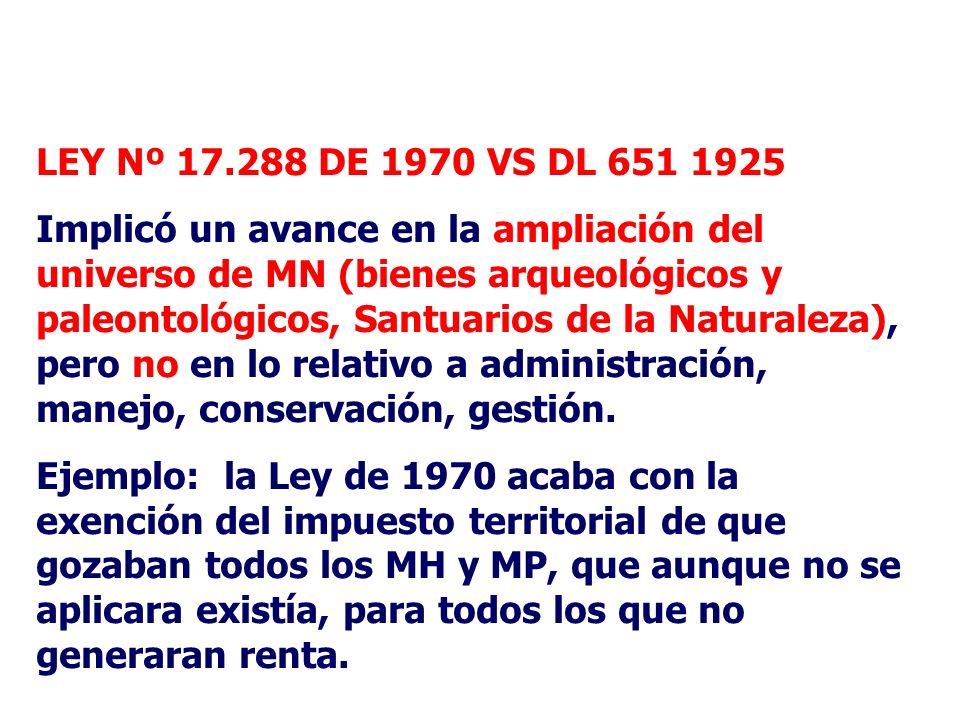 LEY Nº 17.288 DE 1970 VS DL 651 1925 Implicó un avance en la ampliación del universo de MN (bienes arqueológicos y paleontológicos, Santuarios de la N