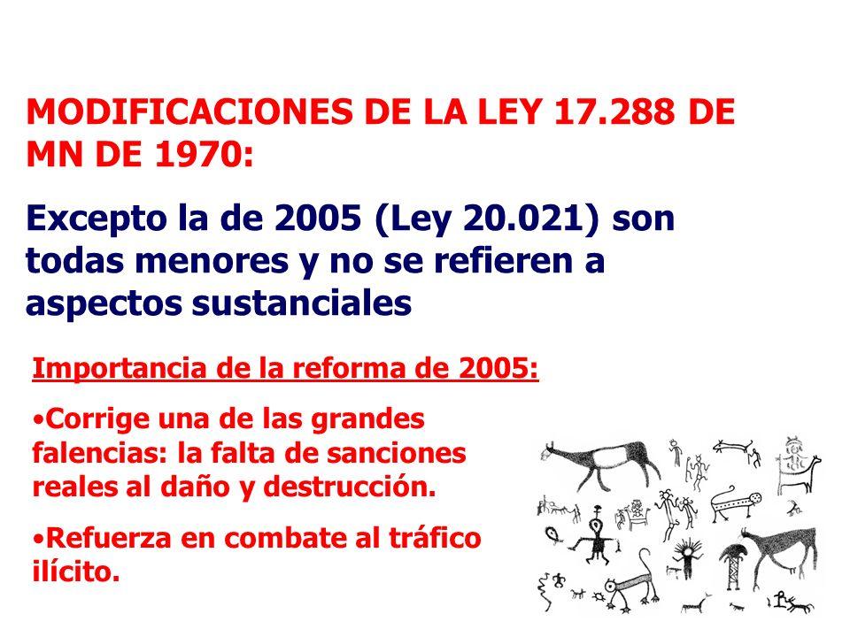 MODIFICACIONES DE LA LEY 17.288 DE MN DE 1970: Excepto la de 2005 (Ley 20.021) son todas menores y no se refieren a aspectos sustanciales Importancia