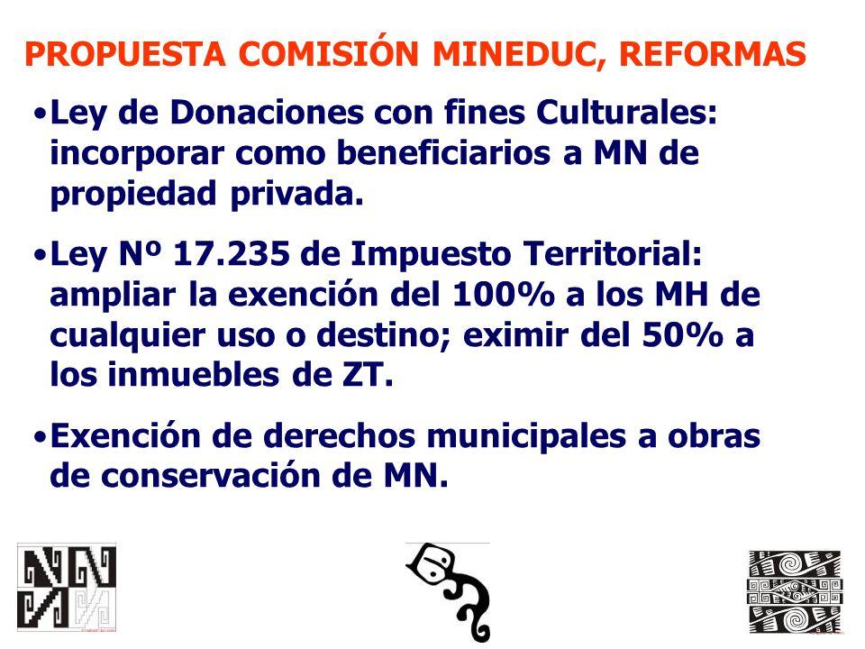 PROPUESTA COMISIÓN MINEDUC, REFORMAS Ley de Donaciones con fines Culturales: incorporar como beneficiarios a MN de propiedad privada. Ley Nº 17.235 de