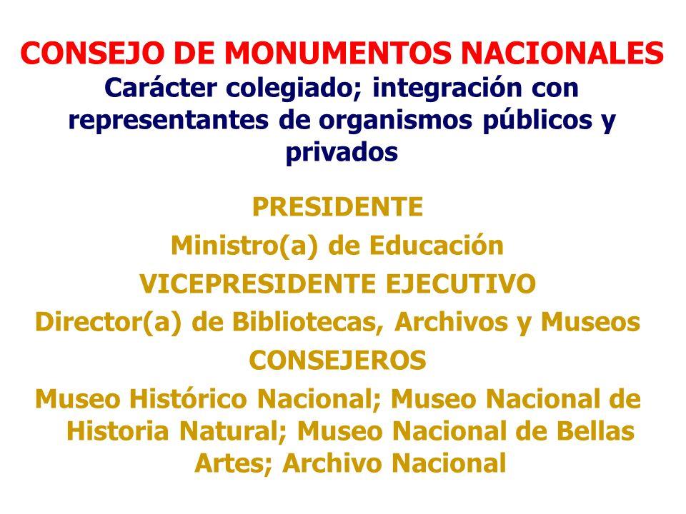 CONSEJO DE MONUMENTOS NACIONALES Carácter colegiado; integración con representantes de organismos públicos y privados PRESIDENTE Ministro(a) de Educac