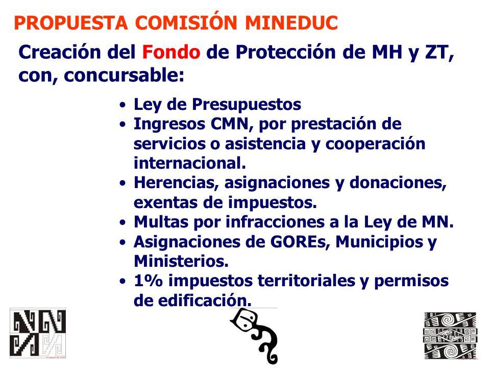 PROPUESTA COMISIÓN MINEDUC Creación del Fondo de Protección de MH y ZT, con, concursable: Ley de Presupuestos Ingresos CMN, por prestación de servicio