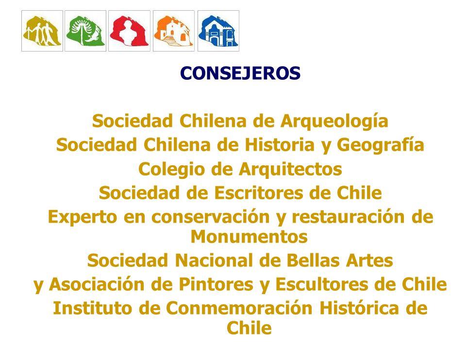 CONSEJEROS Sociedad Chilena de Arqueología Sociedad Chilena de Historia y Geografía Colegio de Arquitectos Sociedad de Escritores de Chile Experto en