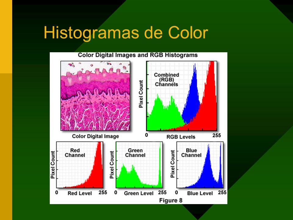 Histogramas de Color
