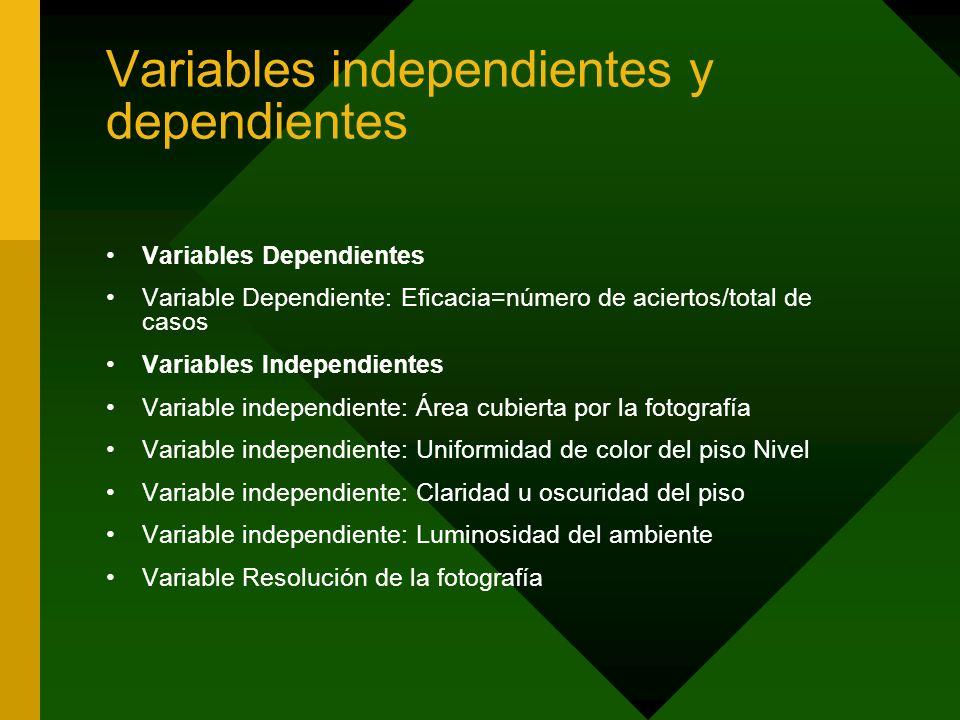 Variables independientes y dependientes Variables Dependientes Variable Dependiente: Eficacia=número de aciertos/total de casos Variables Independient