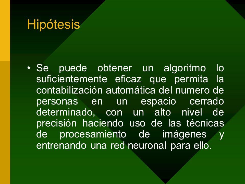 Hipótesis Se puede obtener un algoritmo lo suficientemente eficaz que permita la contabilización automática del numero de personas en un espacio cerra