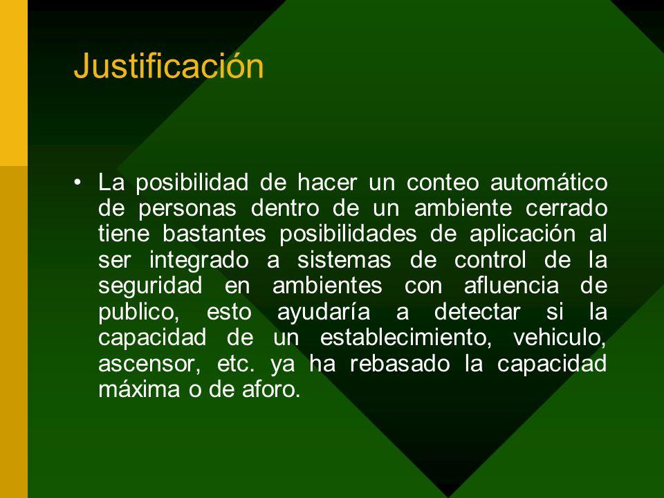 Justificación La posibilidad de hacer un conteo automático de personas dentro de un ambiente cerrado tiene bastantes posibilidades de aplicación al se
