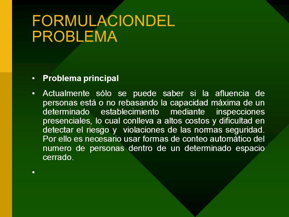 FORMULACIONDEL PROBLEMA Problema principal Actualmente sólo se puede saber si la afluencia de personas está o no rebasando la capacidad máxima de un d