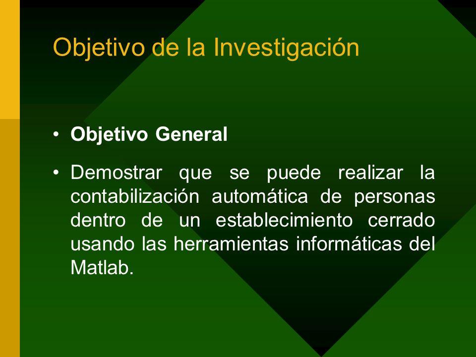 Objetivo de la Investigación Objetivo General Demostrar que se puede realizar la contabilización automática de personas dentro de un establecimiento c