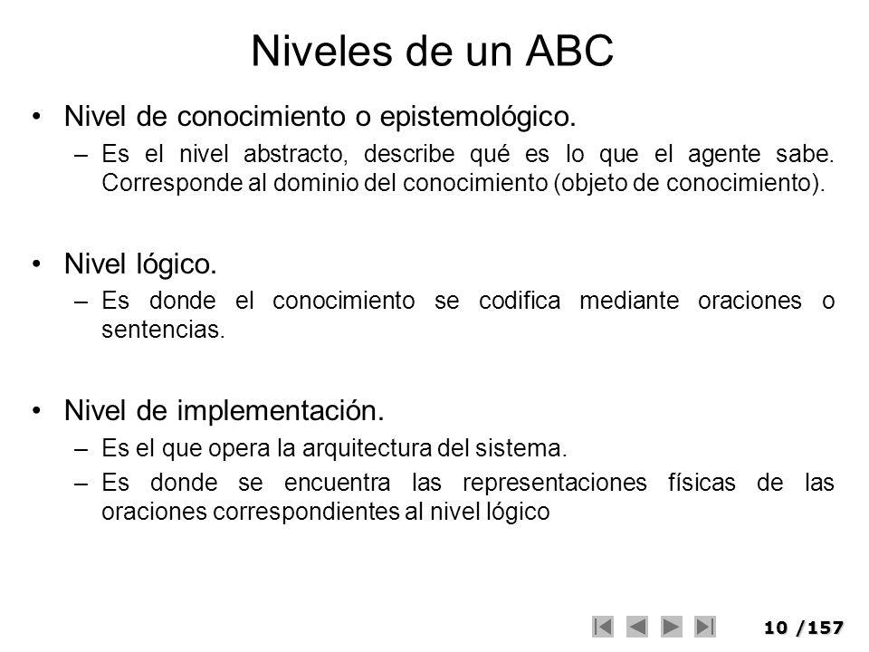 10/157 Niveles de un ABC Nivel de conocimiento o epistemológico. –Es el nivel abstracto, describe qué es lo que el agente sabe. Corresponde al dominio