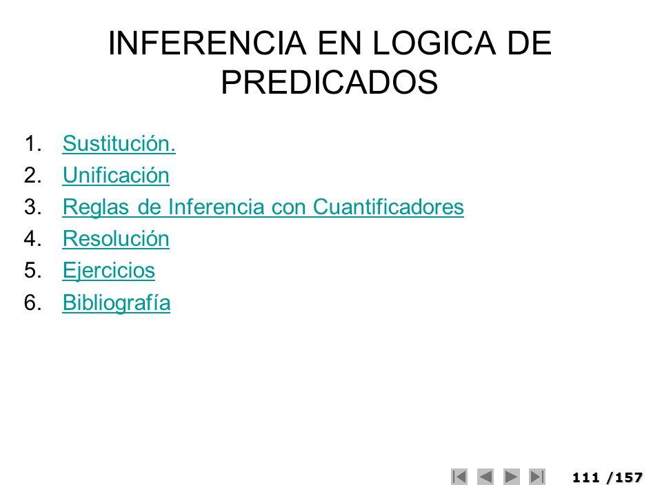 111/157 INFERENCIA EN LOGICA DE PREDICADOS 1.Sustitución.Sustitución. 2.UnificaciónUnificación 3.Reglas de Inferencia con CuantificadoresReglas de Inf