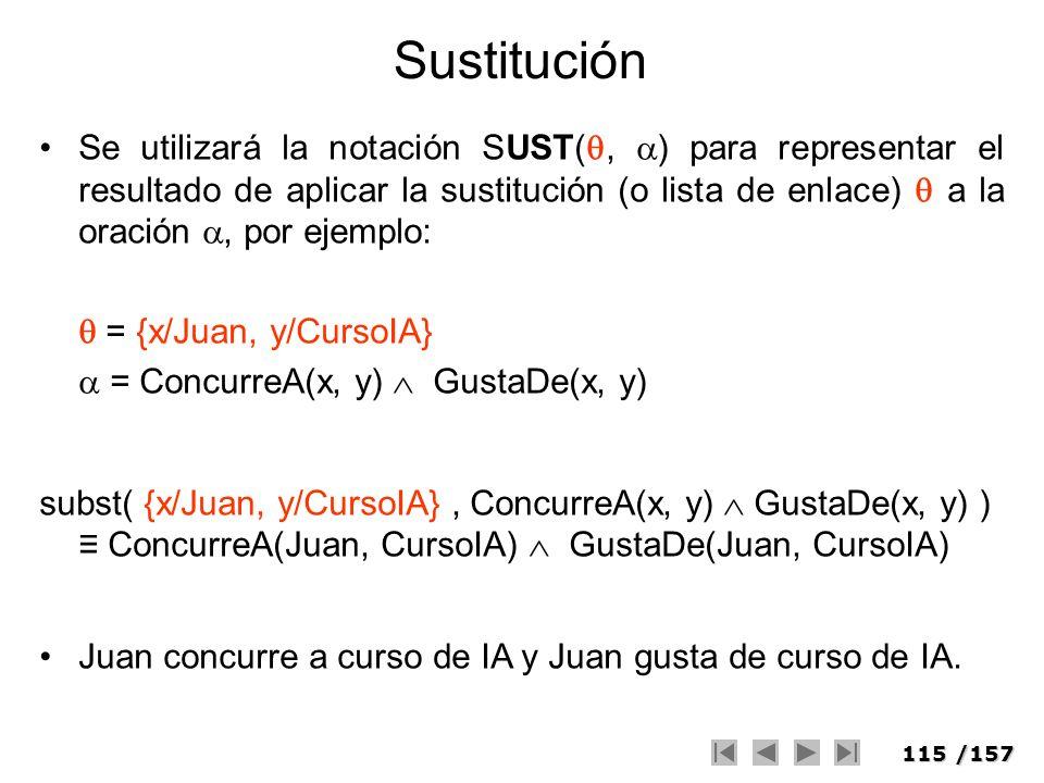 115/157 Sustitución Se utilizará la notación SUST(, ) para representar el resultado de aplicar la sustitución (o lista de enlace) a la oración, por ej