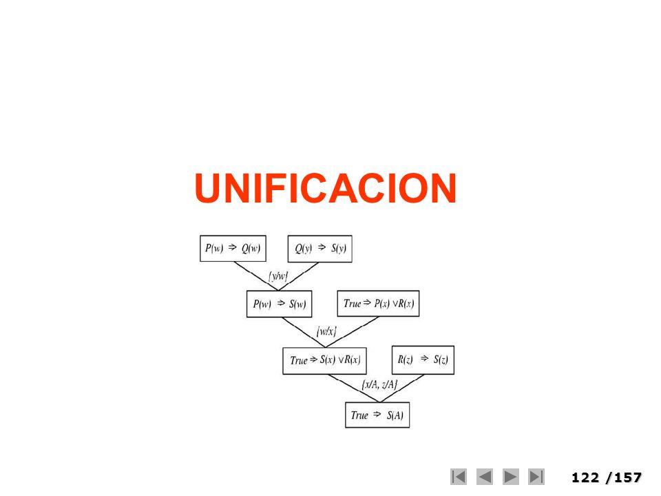 122/157 UNIFICACION