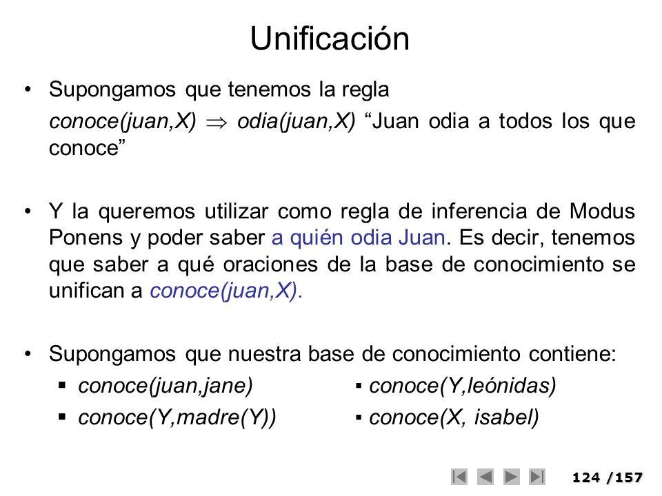 124/157 Unificación Supongamos que tenemos la regla conoce(juan,X) odia(juan,X) Juan odia a todos los que conoce Y la queremos utilizar como regla de