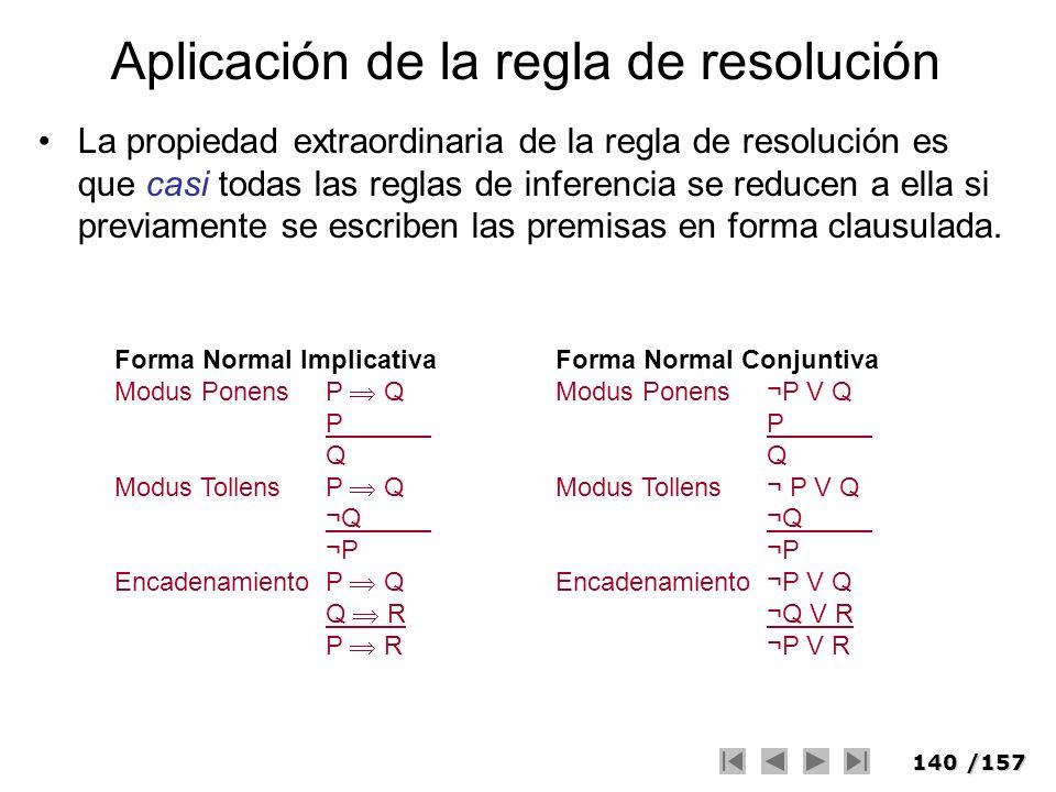 140/157 Aplicación de la regla de resolución La propiedad extraordinaria de la regla de resolución es que casi todas las reglas de inferencia se reduc