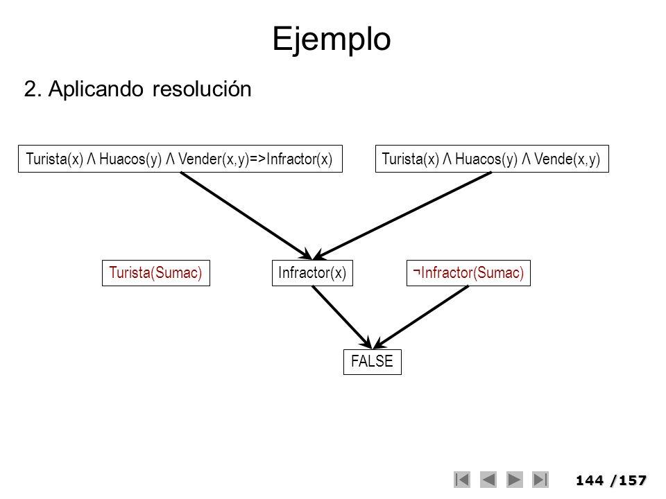 144/157 Ejemplo 2. Aplicando resolución Turista(x) Λ Huacos(y) Λ Vender(x,y)=>Infractor(x)Turista(x) Λ Huacos(y) Λ Vende(x,y) Infractor(x)Turista(Suma