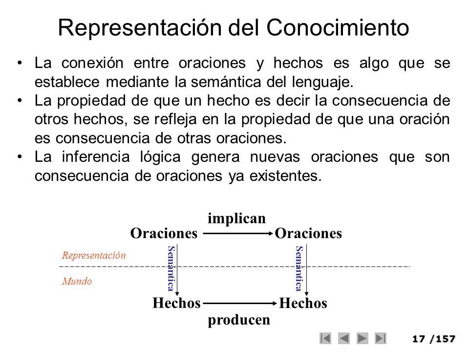 17/157 La conexión entre oraciones y hechos es algo que se establece mediante la semántica del lenguaje. La propiedad de que un hecho es decir la cons