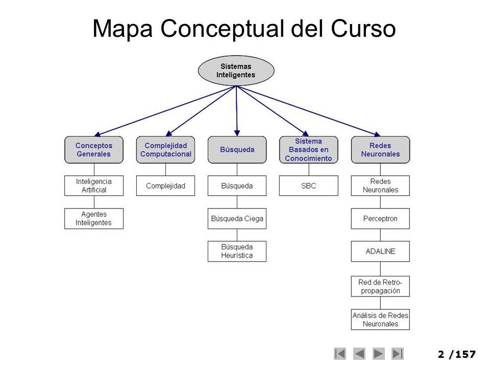 2/157 Mapa Conceptual del Curso
