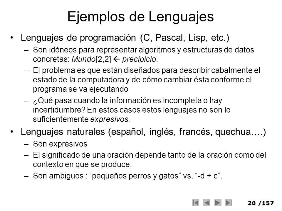 20/157 Ejemplos de Lenguajes Lenguajes de programación (C, Pascal, Lisp, etc.) –Son idóneos para representar algoritmos y estructuras de datos concret
